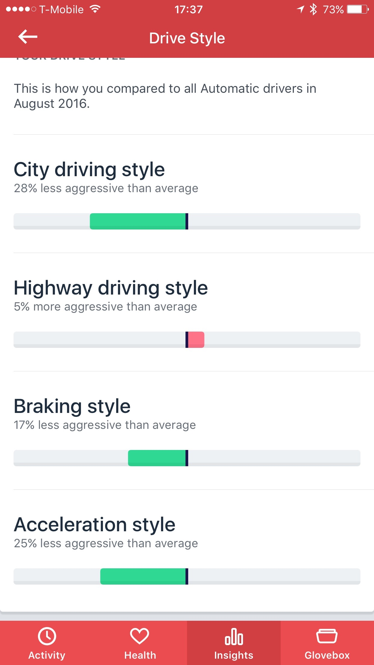 Automatic Pro App Driving Style.jpg