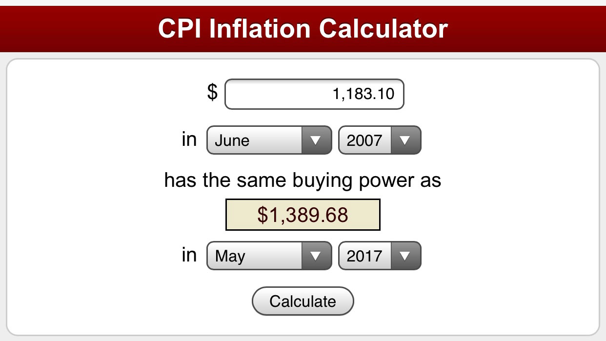 inflation-1183